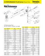 Accesorii aerograf Iwata High Performance Plus